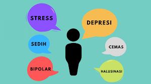 Hari Kesehatan Mental Sedunia dan Pentingnya Agama Untuk Menjaga Mental