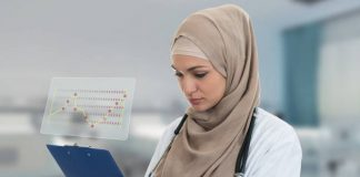 etos kerja muslim