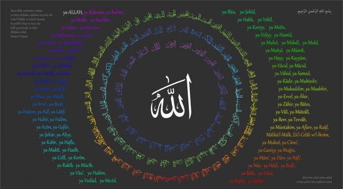 Keutamaan Asmaul Husna Dalam Islam