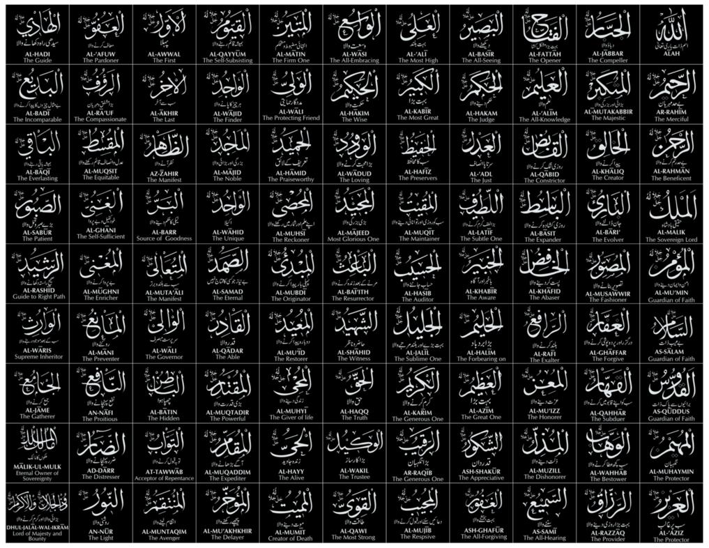 Perbedaan Dari Asmaul Husna Al Qowiyyu Dan Al Matiinu Cahaya Islam